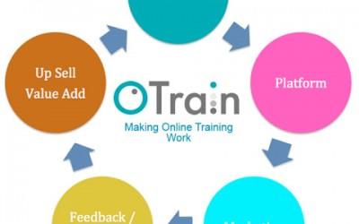 2 Minutes with OTrain